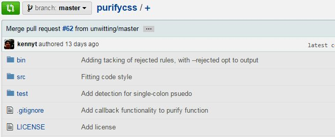 Purify CSS