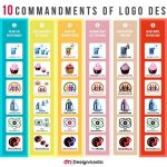 5 things startups have to know about emblem design