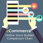 Building a web-based store: best ecommerce site builders