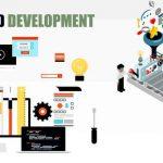 E-commerce web design, design, maintenance, search engine optimization outsourcing services company