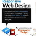 Responsive website design: evolving your design towards the modern web
