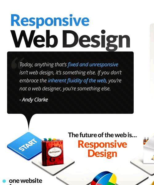 Responsive website design: evolving your design towards the modern web  the consumer in the