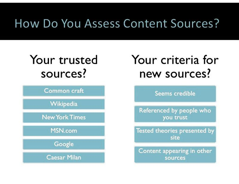Useful hints that will help you assess the credibility of web of publication, and documentation of